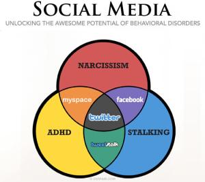 social media disorders