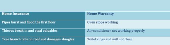 homeinsurancevwarranty2